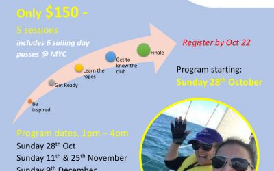 Mornington Yacht Club Girls out Sailing Program